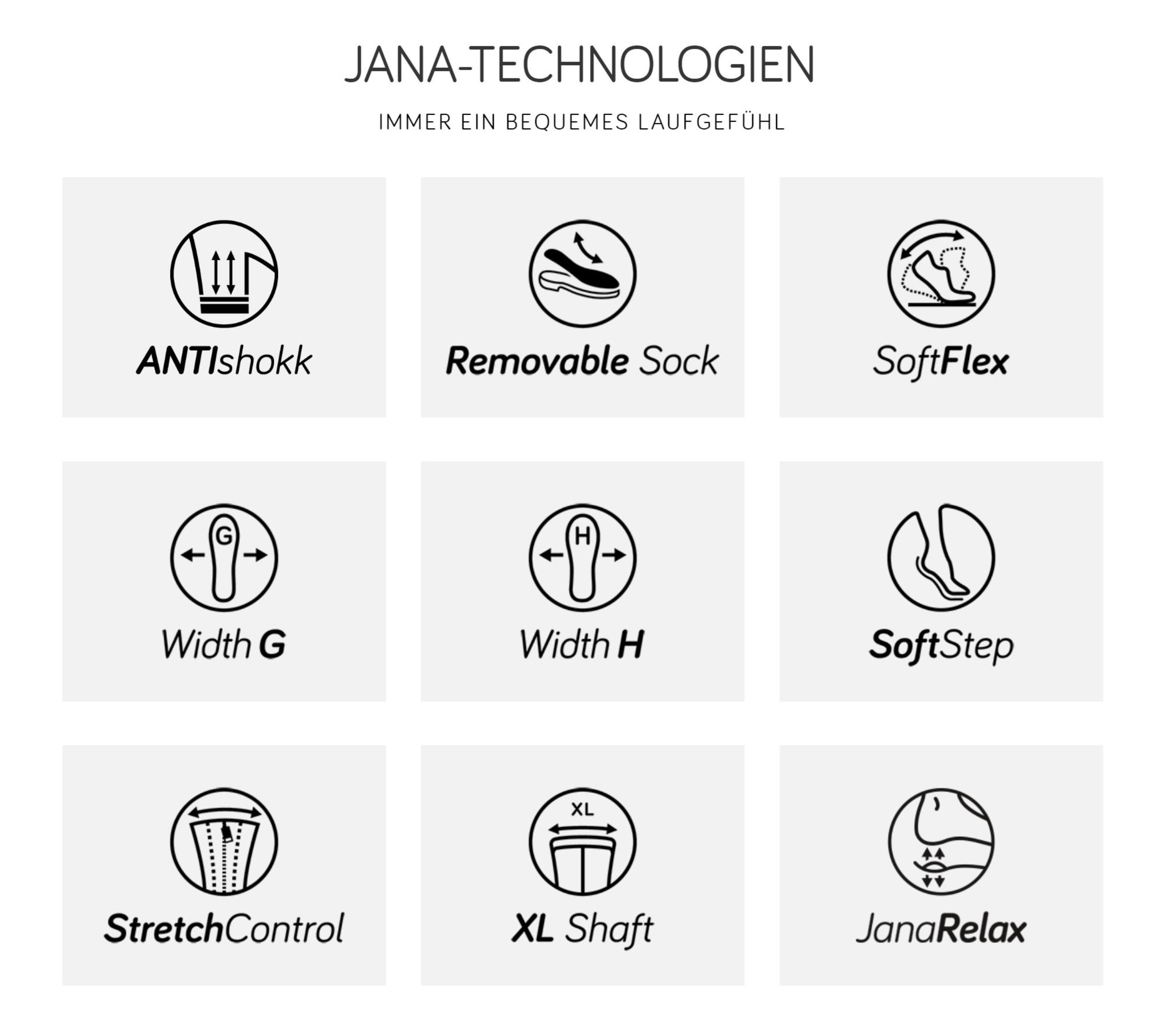 Jana_Technologien_neu